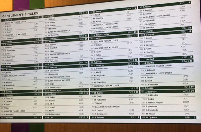 Wimbledon 2017, il tabellone femminile e le azzurre al via